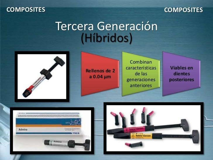 COMPOSITES                                          COMPOSITES             Tercera Generación                  (Híbridos) ...