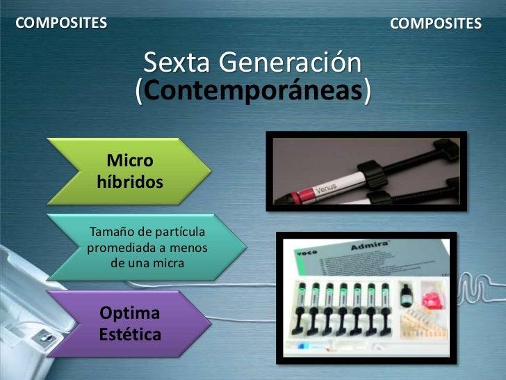 COMPOSITES                        COMPOSITES               Sexta Generación              (Contemporáneas)         Micro   ...
