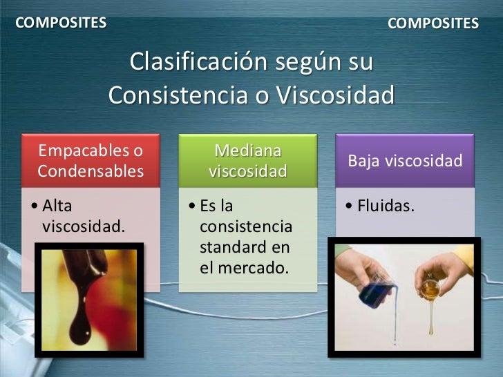 COMPOSITES                                COMPOSITES              Clasificación según su             Consistencia o Viscos...