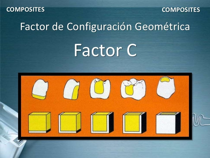 COMPOSITES                     COMPOSITES   Factor de Configuración Geométrica             Factor C
