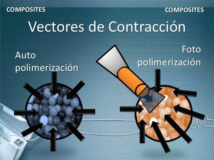 COMPOSITES                COMPOSITES     Vectores de Contracción                              Foto  Auto                  ...