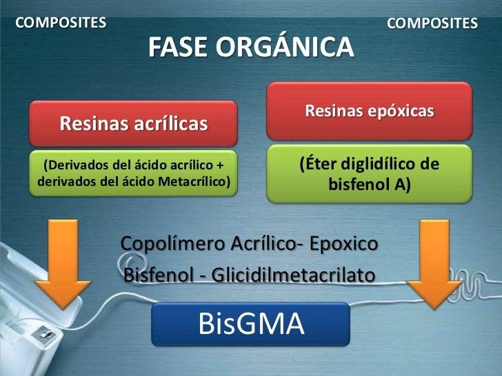 COMPOSITES                                       COMPOSITES                    FASE ORGÁNICA                              ...