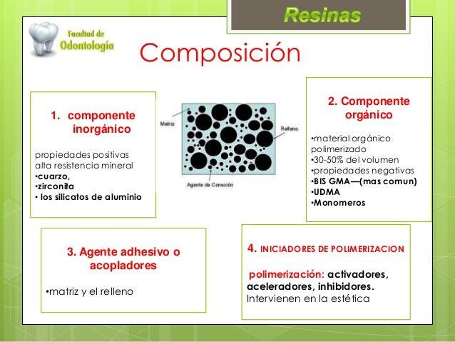 Resinas composites for Marmol caracteristicas y usos