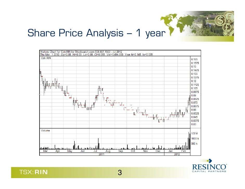 Resinco Capital Partners Presentation March 2012
