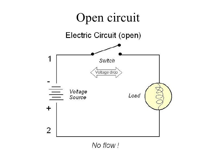 Resistance In Circuits