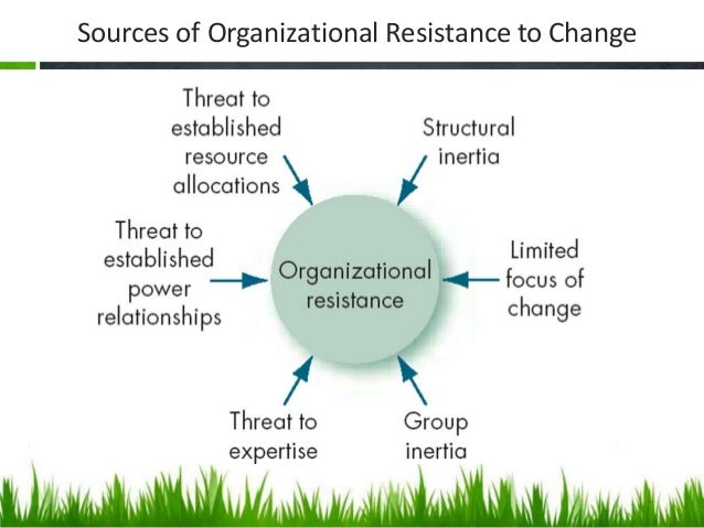 sources of resistance to change in organisational behaviour