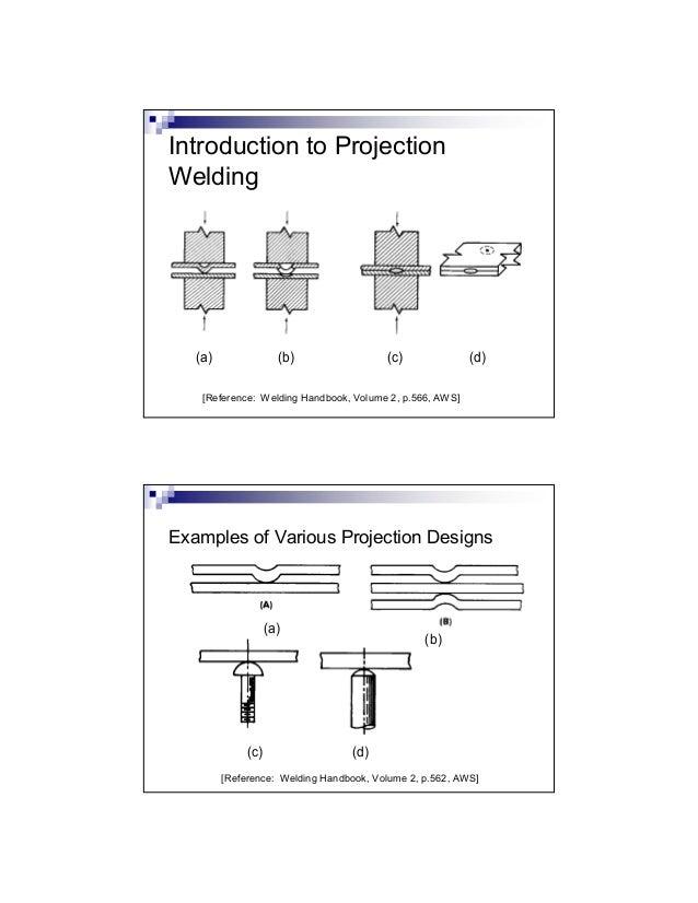 cross-wire welding projection in nuts
