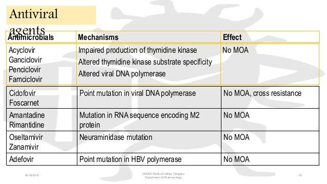 maxolon dystonic reaction