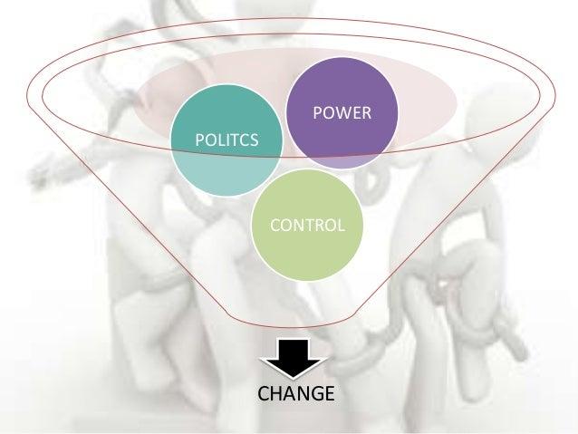 POWERPOLITCS          CONTROL      CHANGE