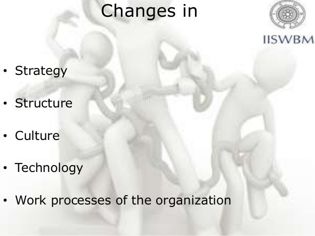 Employee resistance due to• New roles• Redundancy• Added responsibilities• Fear of unknown and possible loss of job