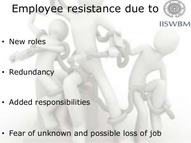 Forms of Resistance• Strikes• Boycott• Lockouts because of fear.
