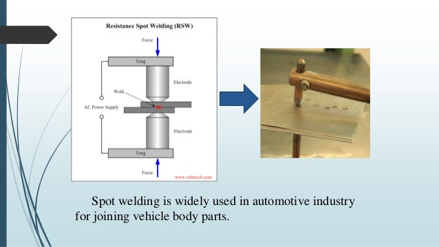 Resistance welding in multiple spot welding 24 ccuart Image collections