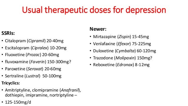 Depression Medication Anafranil