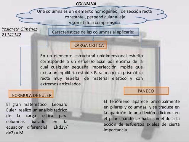 Características de las columnas al aplicarle: CARGA CRITICA Una columna es un elemento homogéneo , de sección recta consta...