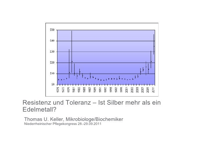 Resistenz und Toleranz – Ist Silber mehr als einEdelmetall?Thomas U. Keller, Mikrobiologe/BiochemikerNiederrheinischer Pfl...