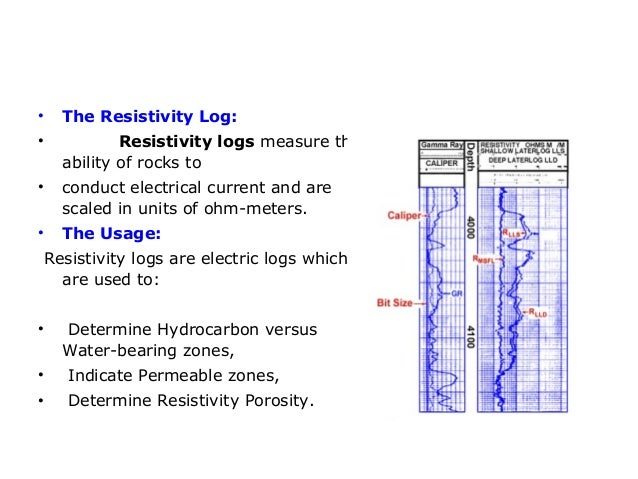 Geophysical Logging And Resistivity Logging