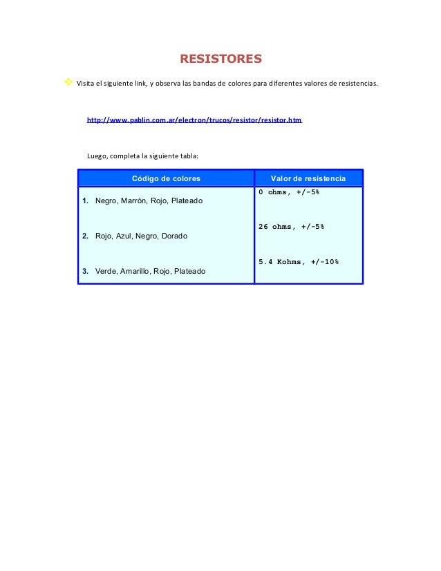 RESISTORES  Visita el siguiente link, y observa las bandas de colores para diferentes valores de resistencias. http://www...