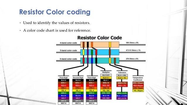 Resistors Electrical Engineering
