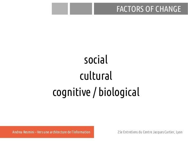 FACTORS OF CHANGE                                    social                                  cultural                     ...