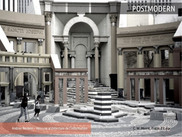 POSTMODERNAndrea Resmini – Vers une architecture de linformation   25e EntretiensC. W. Moore, PiazzaCartier, Lyon         ...