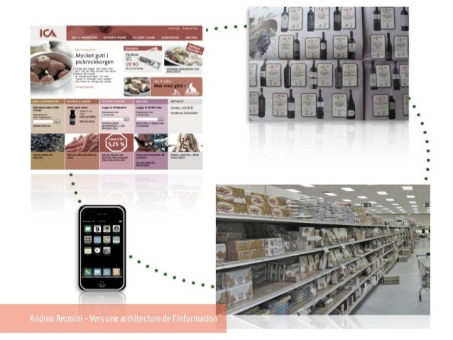 Andrea Resmini – Vers une architecture de linformation
