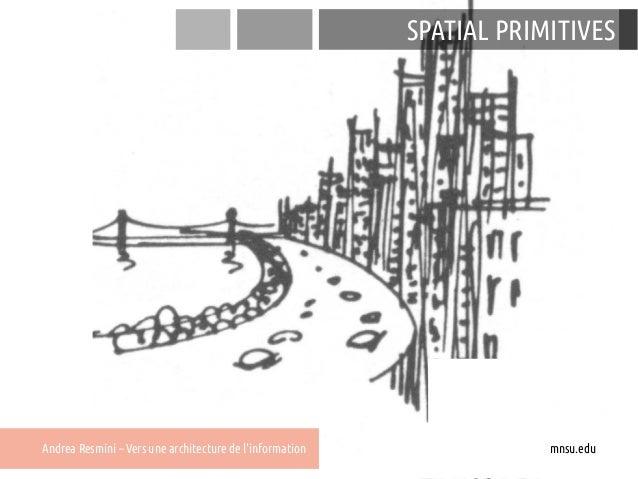 SPATIAL PRIMITIVESAndrea Resmini – Vers une architecture de linformation   25e Entretiens du Centre Jacques Cartier, Lyon ...