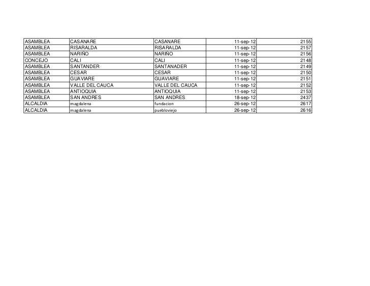Resol cne oct 5 2012 Slide 2