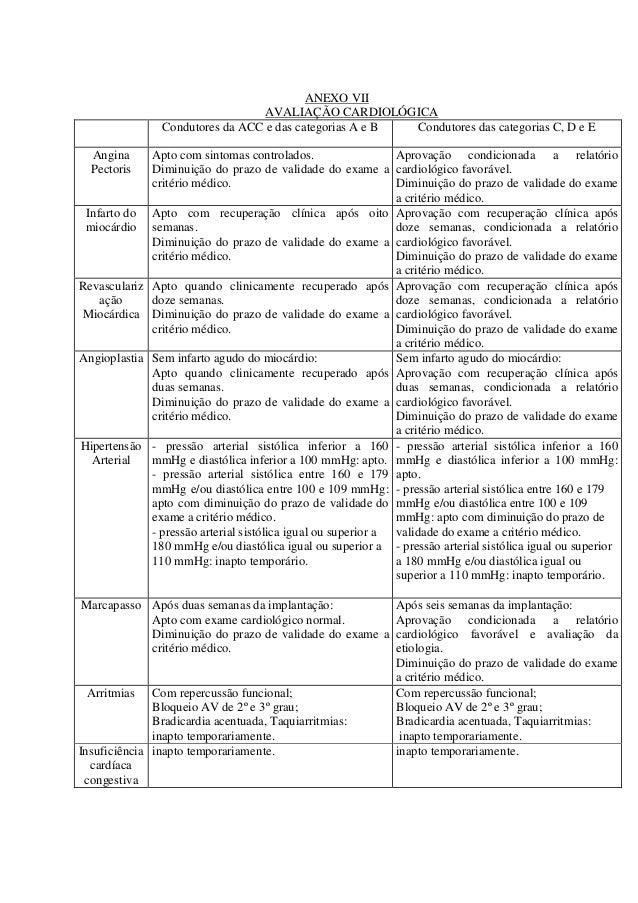 Exame para cnh