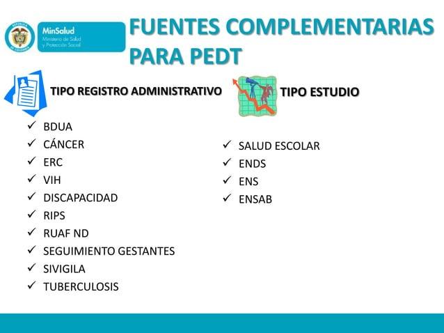 FUENTES COMPLEMENTARIAS                 PARA PEDT     TIPO REGISTRO ADMINISTRATIVO             TIPO ESTUDIO   BDUA   CÁN...