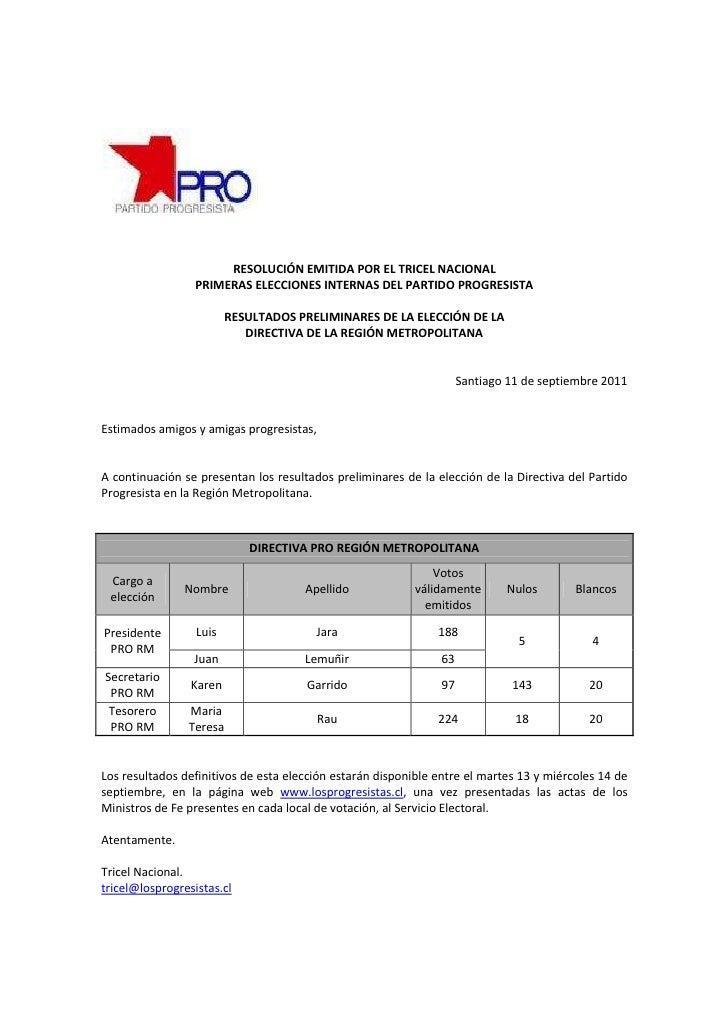 RESOLUCIÓN EMITIDA POR EL TRICEL NACIONAL                  PRIMERAS ELECCIONES INTERNAS DEL PARTIDO PROGRESISTA           ...