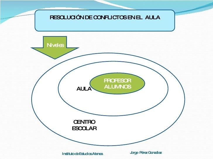 RESOLUCIÓN DE CONFLICTOS EN EL  AULA CENTRO ESCOLAR AULA PROFESOR ALUMNOS Niveles Instituto de Estudios Atenea Jorge  Pére...