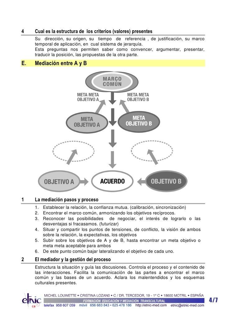 4    Cual es la estructura de los criterios (valores) presentes     Su dirección, su origen, su tiempo de referencia , de ...
