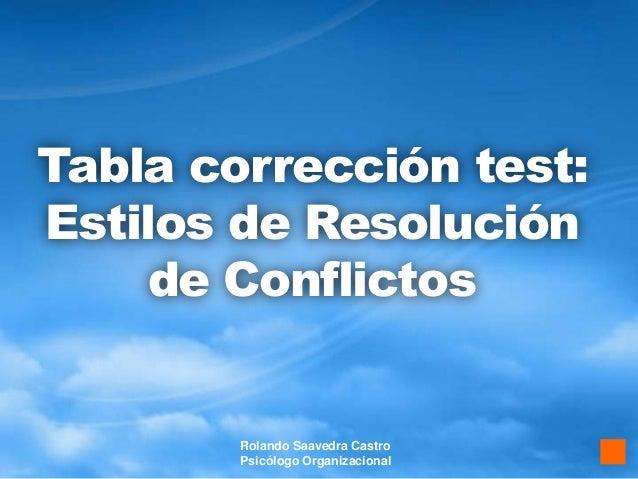 Tabla corrección test: Estilos de Resolución de Conflictos  Rolando Saavedra Castro Psicólogo Organizacional