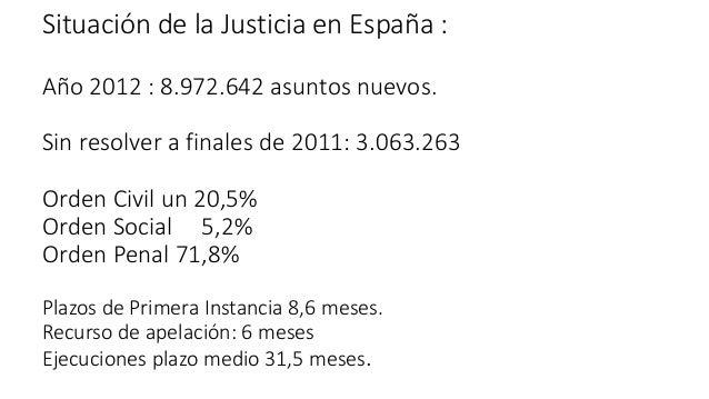 Situación de la Justicia en España : Año 2012 : 8.972.642 asuntos nuevos. Sin resolver a finales de 2011: 3.063.263 Orden ...