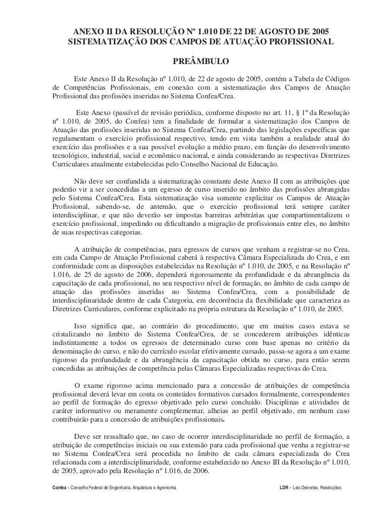 ANEXO II DA RESOLUÇÃO Nº 1.010 DE 22 DE AGOSTO DE 2005        SISTEMATIZAÇÃO DOS CAMPOS DE ATUAÇÃO PROFISSIONAL           ...