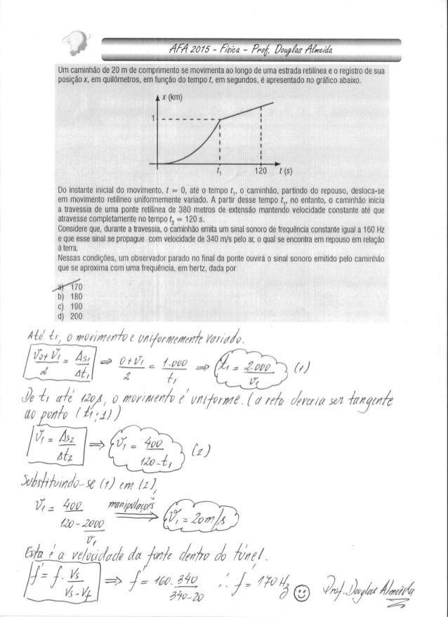 Prova de Física Resolvida AFA 2015