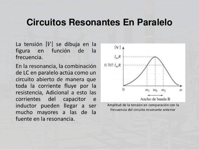 Circuito Significado : Resonancia en paralelo