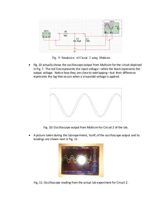 Resonant Response Of Rlc Circuits