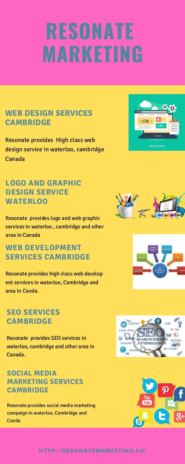 Resonate Marketing Provides Seo Web Design And Web Development Servi