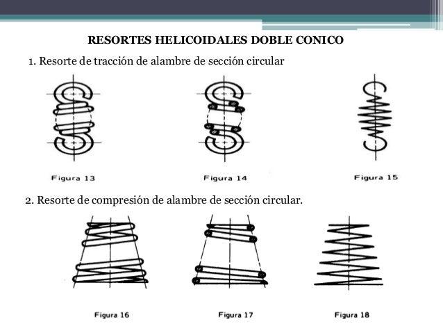 Resortes dibujo tecnico - Muelles de traccion ...