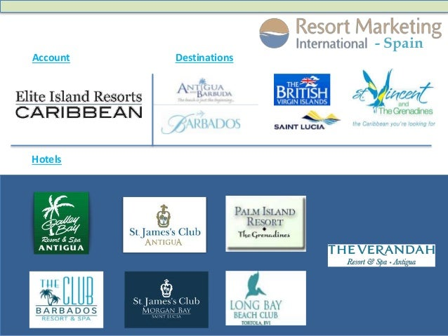 Resort Marketing International – Client Portfolio Account Destinations Hotels - Spain