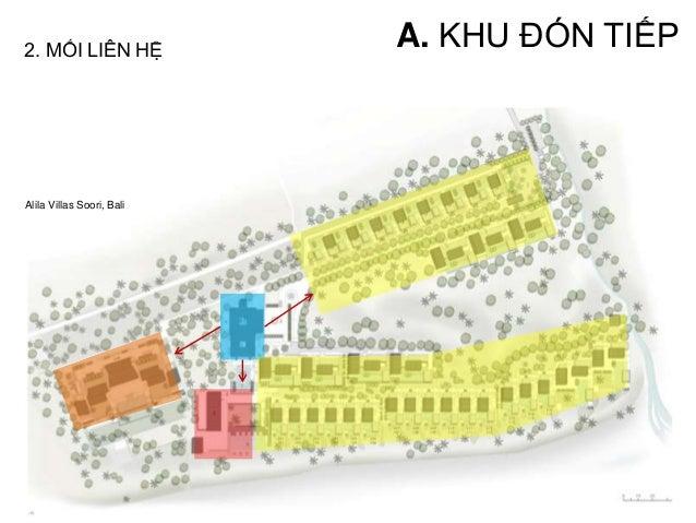 Cảnh Quan 2. Mối liên hệ Là khu vực trung tâm kết nối các khu vực còn lại Khu vực Đón Tiếp Khu vực Health, Spa Khu vực Nhà...