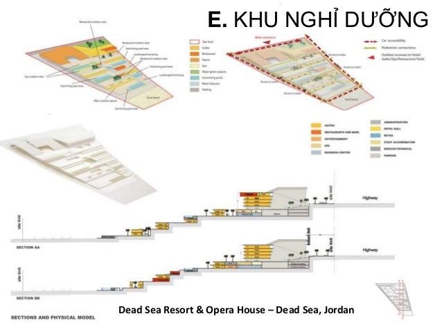 Bố trí các phòng standard tận dụng mặt hồ trung tâ. Khối chính này bao gồm cả những khối dịch vụ E. KHU NGHỈ DƯỠNG Ming-Ta...
