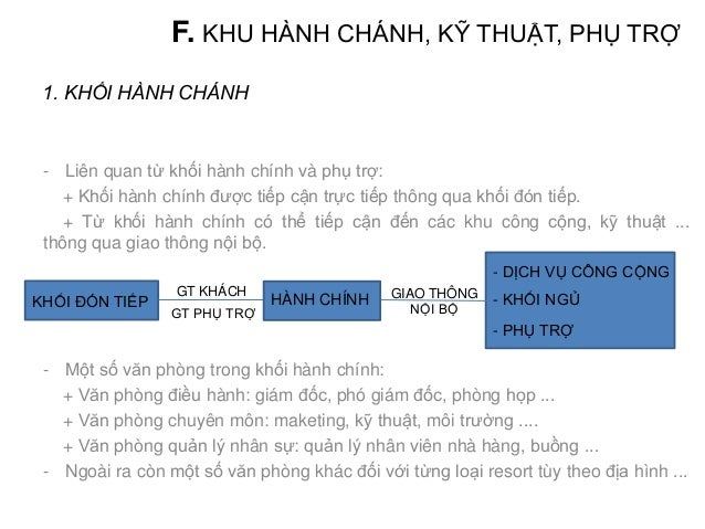 Alila Cha am – Duangrit Bunnag F. KHU HÀNH CHÁNH, KỸ THUẬT, PHỤ TRỢ 1. KHỐI HÀNH CHÁNH
