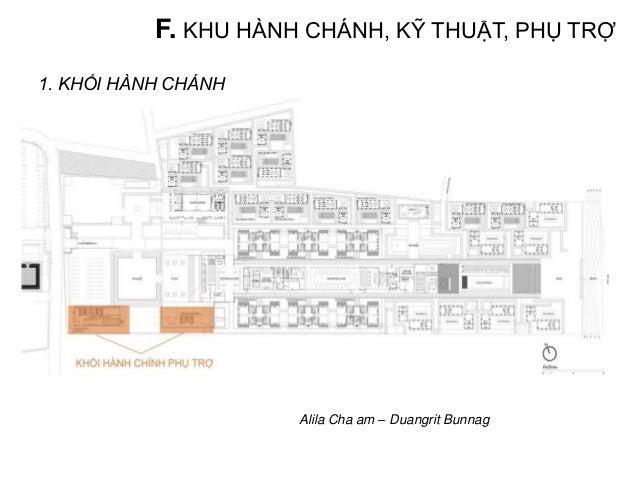 - Ví dụ: Resort Alila Villas Soori – Bali F. KHU HÀNH CHÁNH, KỸ THUẬT, PHỤ TRỢ 1. KHỐI HÀNH CHÁNH
