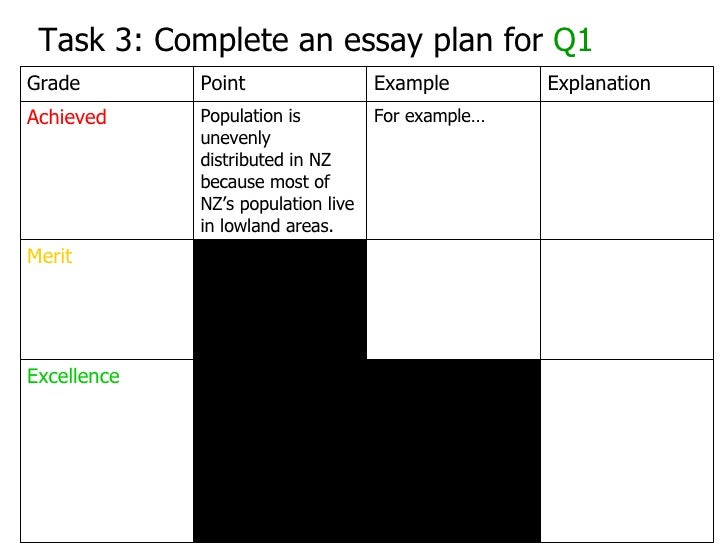 Qbt task 3 essay Term paper Sample - akmcleaningservices com