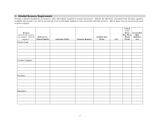 Resource Plan-Template-1.2