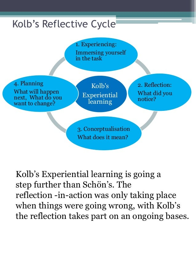 kolb essay format Kolb experiential learning theory research papers on the organizational behavior theory sample research papers on kolb's theory are custom written for business and mba students.