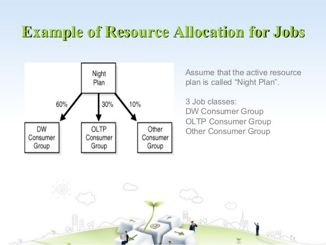 Example of Resource Allocation for Jobs                      Assume that the active resource                      plan is ...