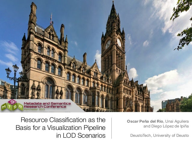 Resource Classification as the Basis for a Visualization Pipeline in LOD Scenarios Oscar Peña del Rio, Unai Aguilera  and D...